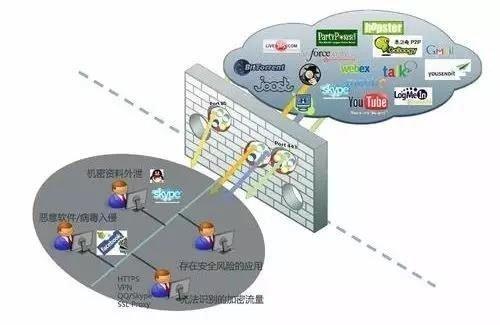 光復互聯網