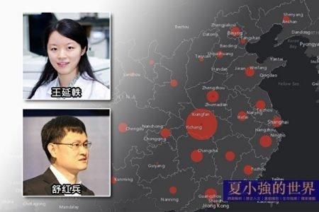 夏小強:揭祕武漢病毒研究所的人和事