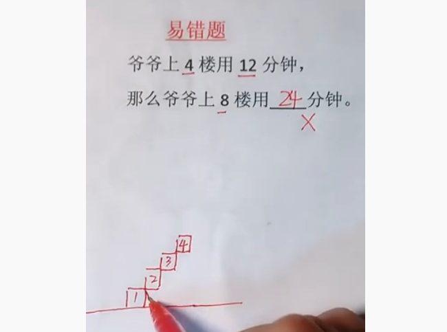 你一定會算錯的小學數學題!(視頻)