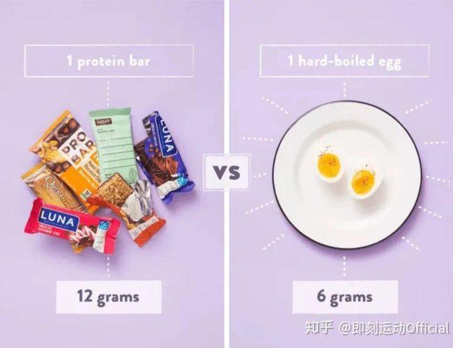 如何正確食用代餐食品?